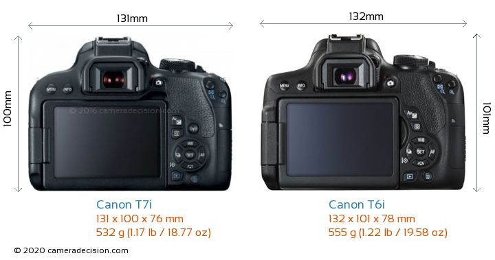 Canon T7i vs Canon T6i Camera Size Comparison - Back View
