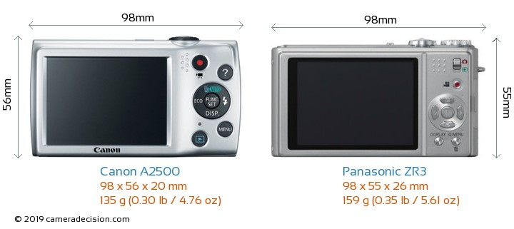 Canon A2500 vs Panasonic ZR3 Camera Size Comparison - Back View