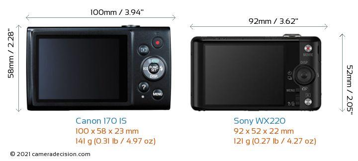 Canon 170 IS vs Sony WX220 Camera Size Comparison - Back View