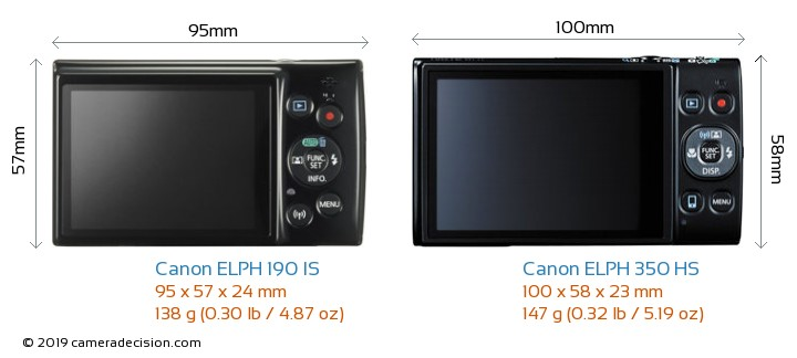 Canon ELPH 190 IS vs Canon ELPH 350 HS Camera Size Comparison - Back View