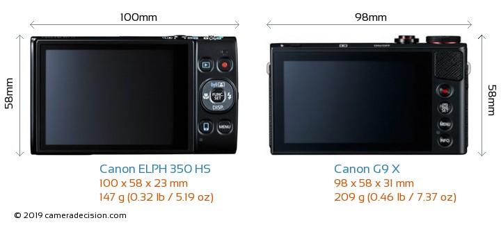 Canon ELPH 350 HS vs Canon G9 X Camera Size Comparison - Back View