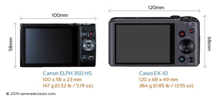 Canon ELPH 350 HS vs Casio EX-10 Camera Size Comparison - Back View