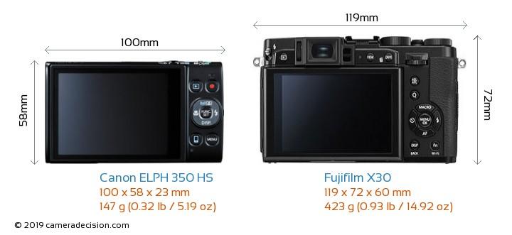 Canon ELPH 350 HS vs Fujifilm X30 Camera Size Comparison - Back View