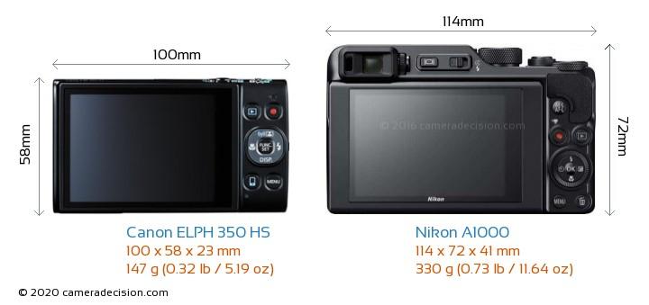 Canon ELPH 350 HS vs Nikon A1000 Camera Size Comparison - Back View