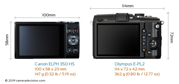 Canon ELPH 350 HS vs Olympus E-PL2 Camera Size Comparison - Back View