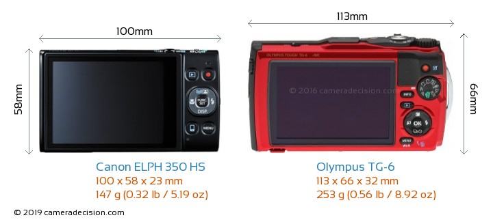 Canon ELPH 350 HS vs Olympus TG-6 Camera Size Comparison - Back View