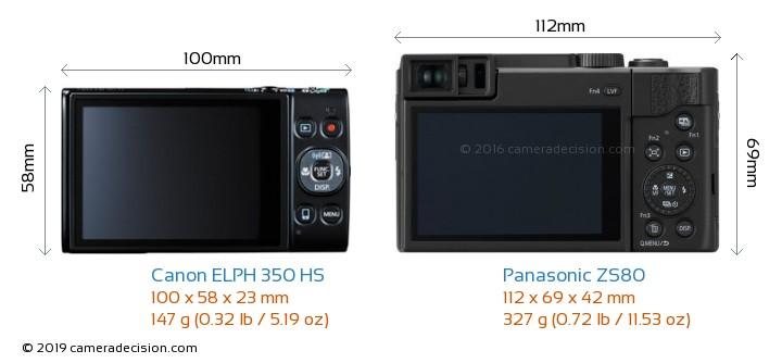 Canon ELPH 350 HS vs Panasonic ZS80 Camera Size Comparison - Back View