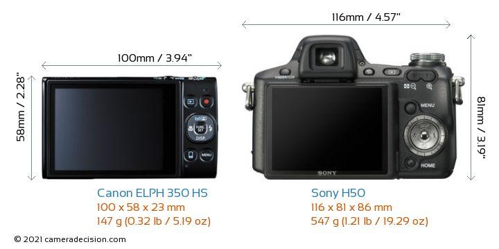 Canon ELPH 350 HS vs Sony H50 Camera Size Comparison - Back View