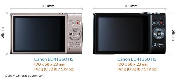 Canon ELPH 360 HS vs Canon ELPH 350 HS Camera Size Comparison - Back View
