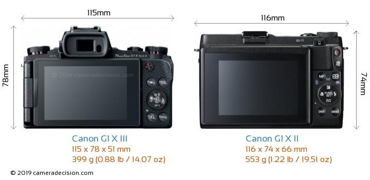 Canon G1 X III vs Canon G1 X II Camera Size Comparison - Back View