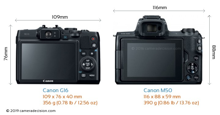 Canon G16 vs Canon M50 Camera Size Comparison - Back View