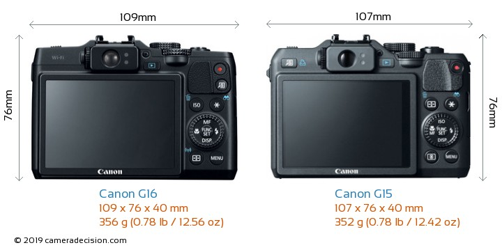 Canon G16 vs Canon G15 Camera Size Comparison - Back View