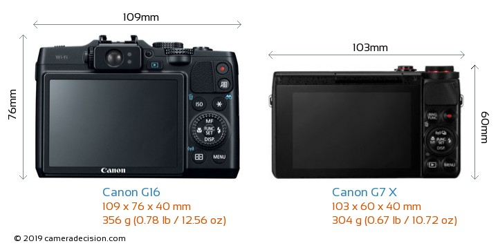 Canon G16 vs Canon G7 X Camera Size Comparison - Back View