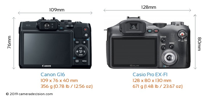 Canon G16 vs Casio Pro EX-F1 Camera Size Comparison - Back View
