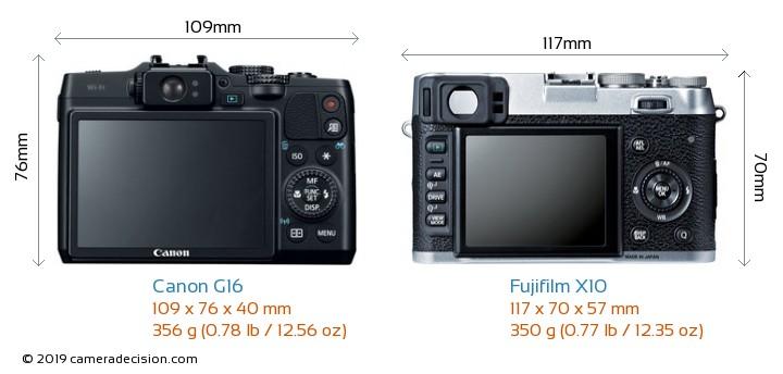 Canon G16 vs Fujifilm X10 Camera Size Comparison - Back View