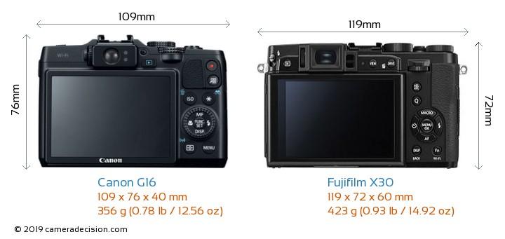 Canon G16 vs Fujifilm X30 Camera Size Comparison - Back View