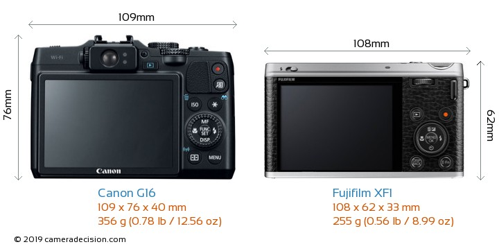 Canon G16 vs Fujifilm XF1 Camera Size Comparison - Back View