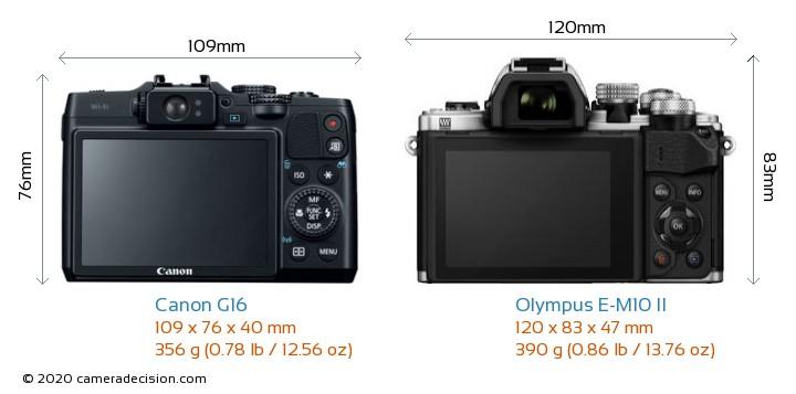 Canon G16 vs Olympus E-M10 II Camera Size Comparison - Back View