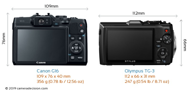 Canon G16 vs Olympus TG-3 Camera Size Comparison - Back View