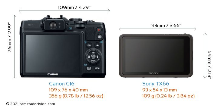 Canon G16 vs Sony TX66 Camera Size Comparison - Back View