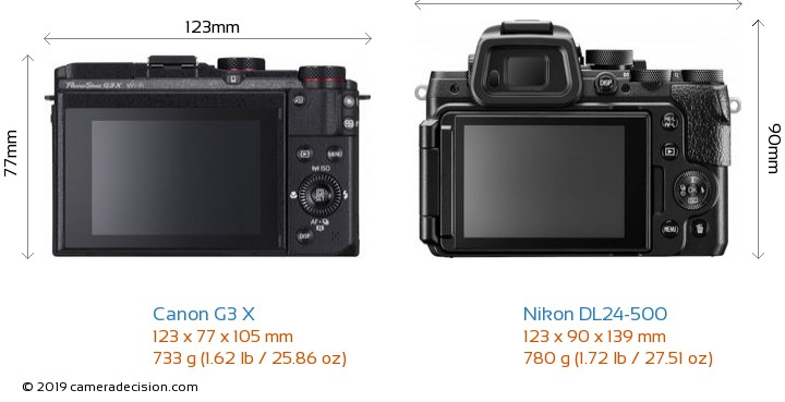 Canon G3 X vs Nikon DL24-500 Camera Size Comparison - Back View