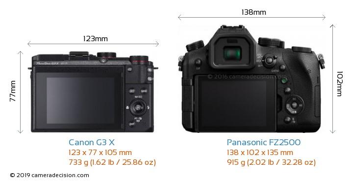 Canon G3 X vs Panasonic FZ2500 Camera Size Comparison - Back View