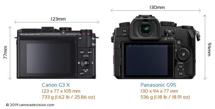 Canon G3 X vs Panasonic G95 Camera Size Comparison - Back View