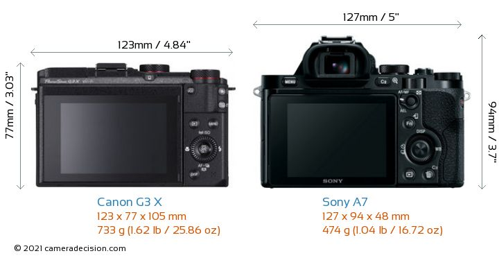 Canon G3 X vs Sony A7 Camera Size Comparison - Back View