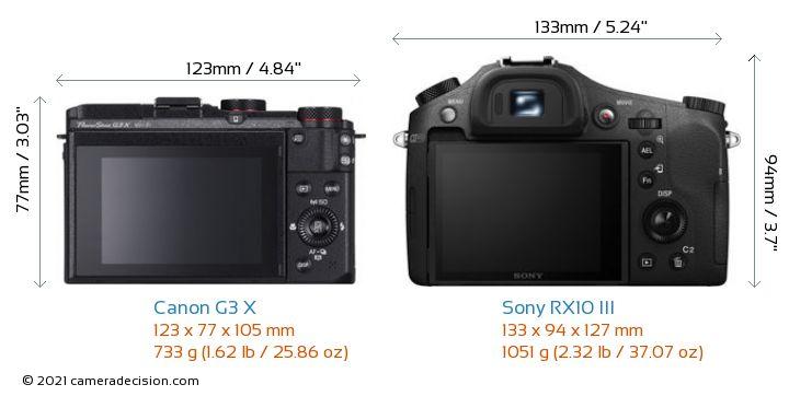 Canon G3 X vs Sony RX10 III Camera Size Comparison - Back View