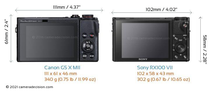 Canon G5 X MII vs Sony RX100 VII Camera Size Comparison - Back View