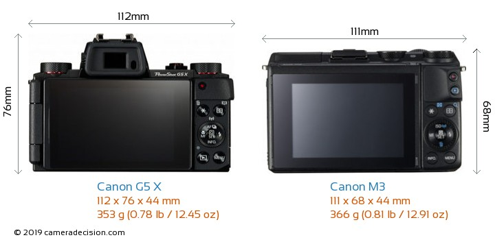 Canon G5 X vs Canon M3 Camera Size Comparison - Back View