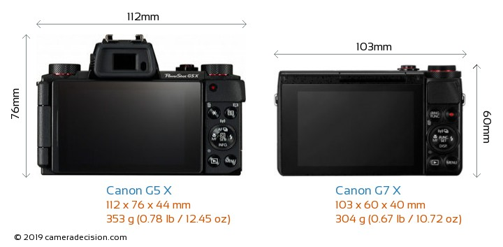 Canon G5 X vs Canon G7 X Camera Size Comparison - Back View