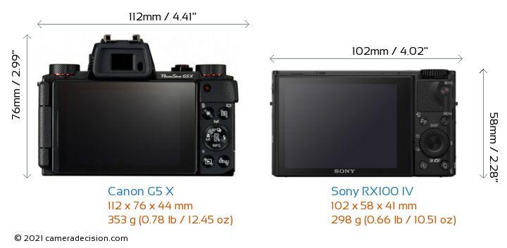 Canon G5 X vs Sony RX100 IV Camera Size Comparison - Back View