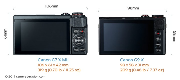 Canon G7 X MII vs Canon G9 X Camera Size Comparison - Back View