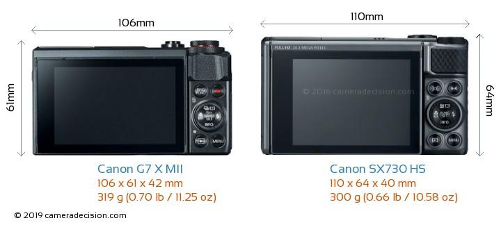 Canon G7 X MII vs Canon SX730 HS Camera Size Comparison - Back View