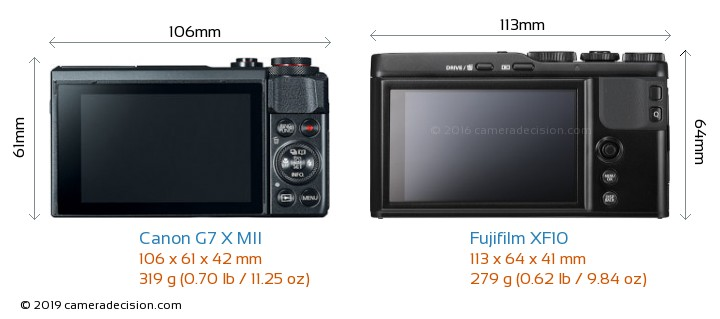 Canon G7 X MII vs Fujifilm XF10 Camera Size Comparison - Back View