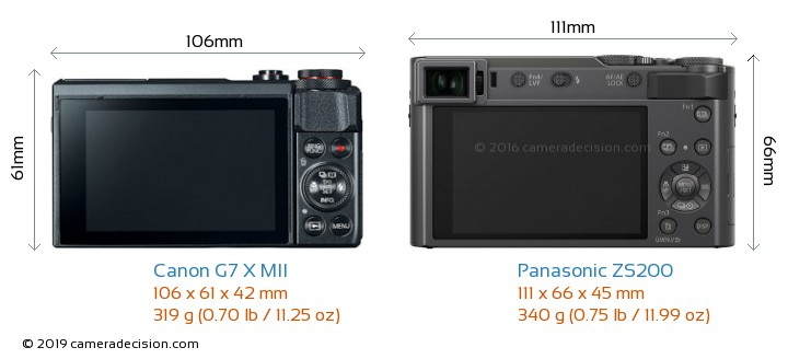 Canon G7 X MII vs Panasonic ZS200 Camera Size Comparison - Back View