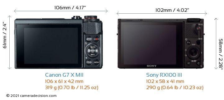 Canon G7 X MII vs Sony RX100 III Camera Size Comparison - Back View