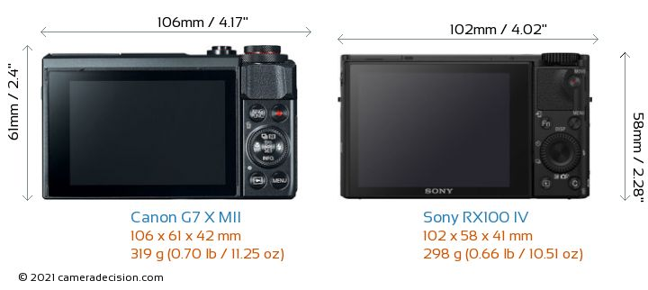 Canon G7 X MII vs Sony RX100 IV Camera Size Comparison - Back View