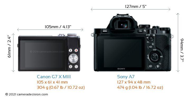 Canon G7 X MIII vs Sony A7 Camera Size Comparison - Back View