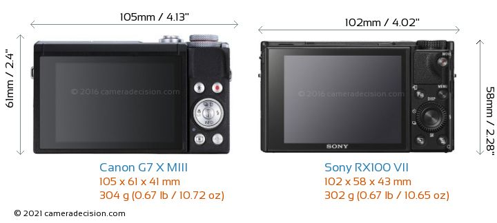 Canon G7 X MIII vs Sony RX100 VII Camera Size Comparison - Back View
