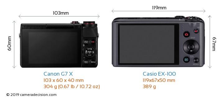 Canon G7 X vs Casio EX-100 Camera Size Comparison - Back View