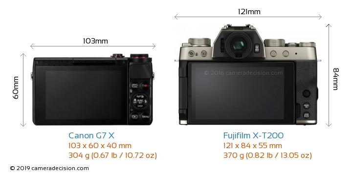 Canon G7 X vs Fujifilm X-T200 Camera Size Comparison - Back View