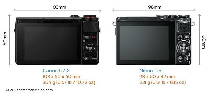 Canon G7 X vs Nikon 1 J5 Camera Size Comparison - Back View