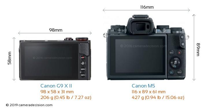 Canon G9 X II vs Canon M5 Camera Size Comparison - Back View