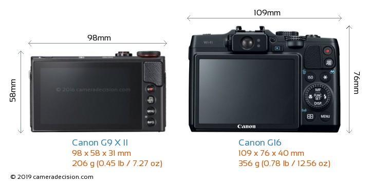 Canon G9 X II vs Canon G16 Camera Size Comparison - Back View