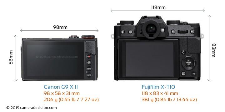 Canon G9 X II vs Fujifilm X-T10 Camera Size Comparison - Back View