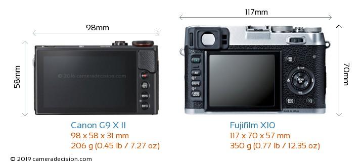Canon G9 X II vs Fujifilm X10 Camera Size Comparison - Back View
