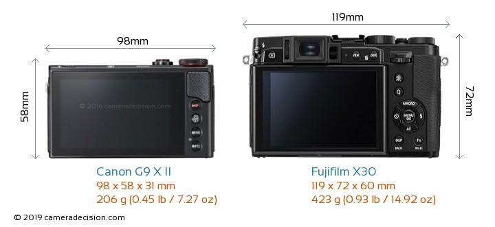 Canon G9 X II vs Fujifilm X30 Camera Size Comparison - Back View