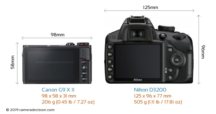 Canon G9 X II vs Nikon D3200 Camera Size Comparison - Back View